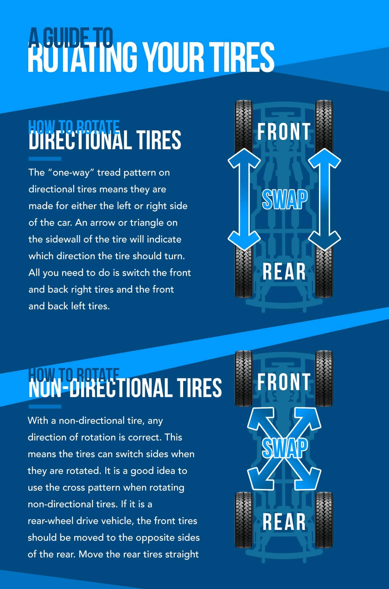 How To Rotate Tires >> Learn How To Rotate Tires According To Your Drive Pattern