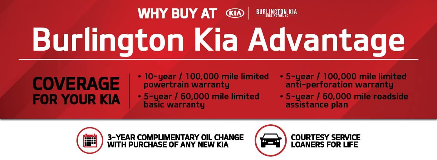 Burlington Kia Advantage