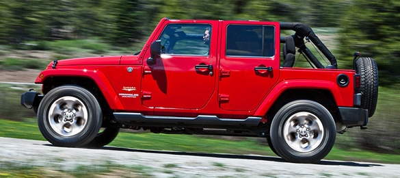 2015 Jeep Wrangler price
