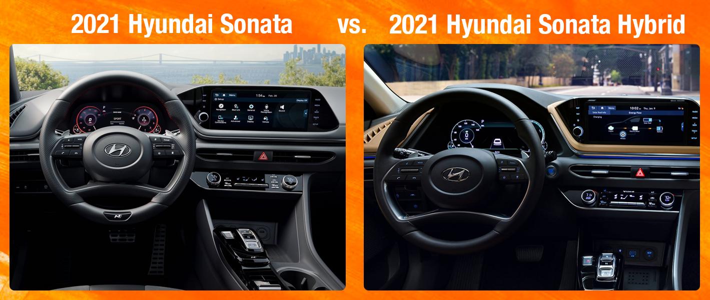 2021 Hyundai Sonata Features