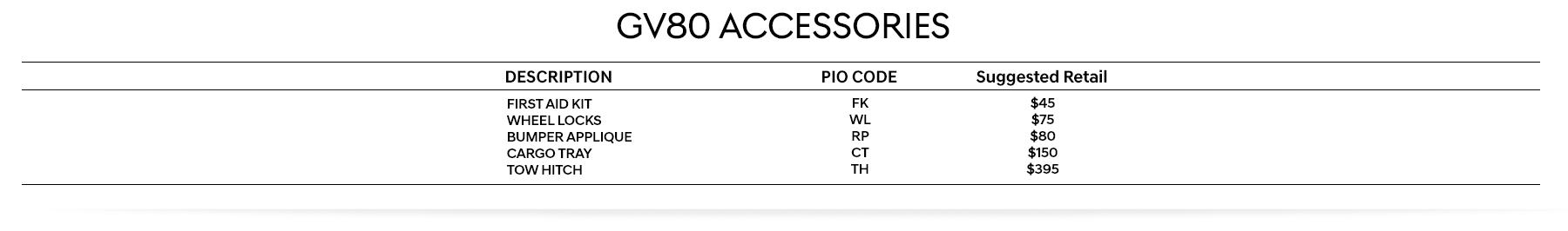 GV80-Accessories