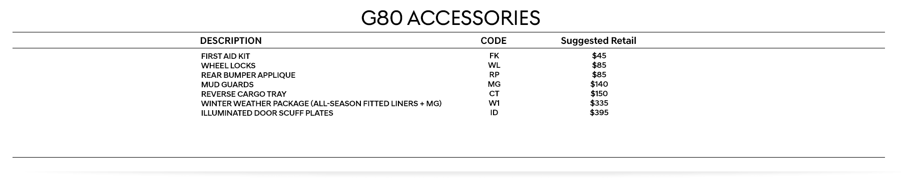 G80_accessories.png