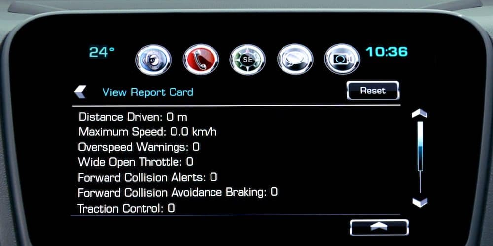 Teen Driver Report Card