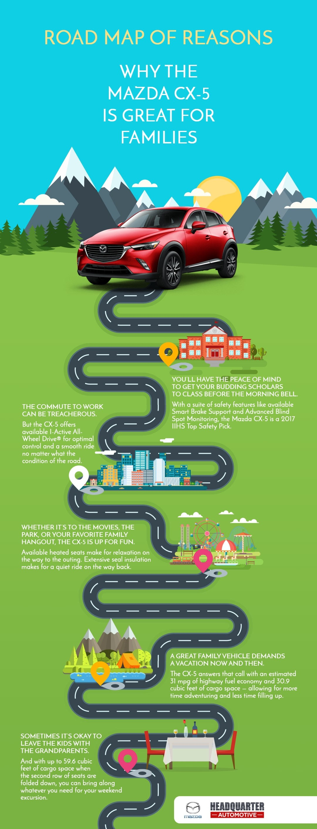 An infographic displaying a road map of reasons why the Mazda CX-5 is great for families