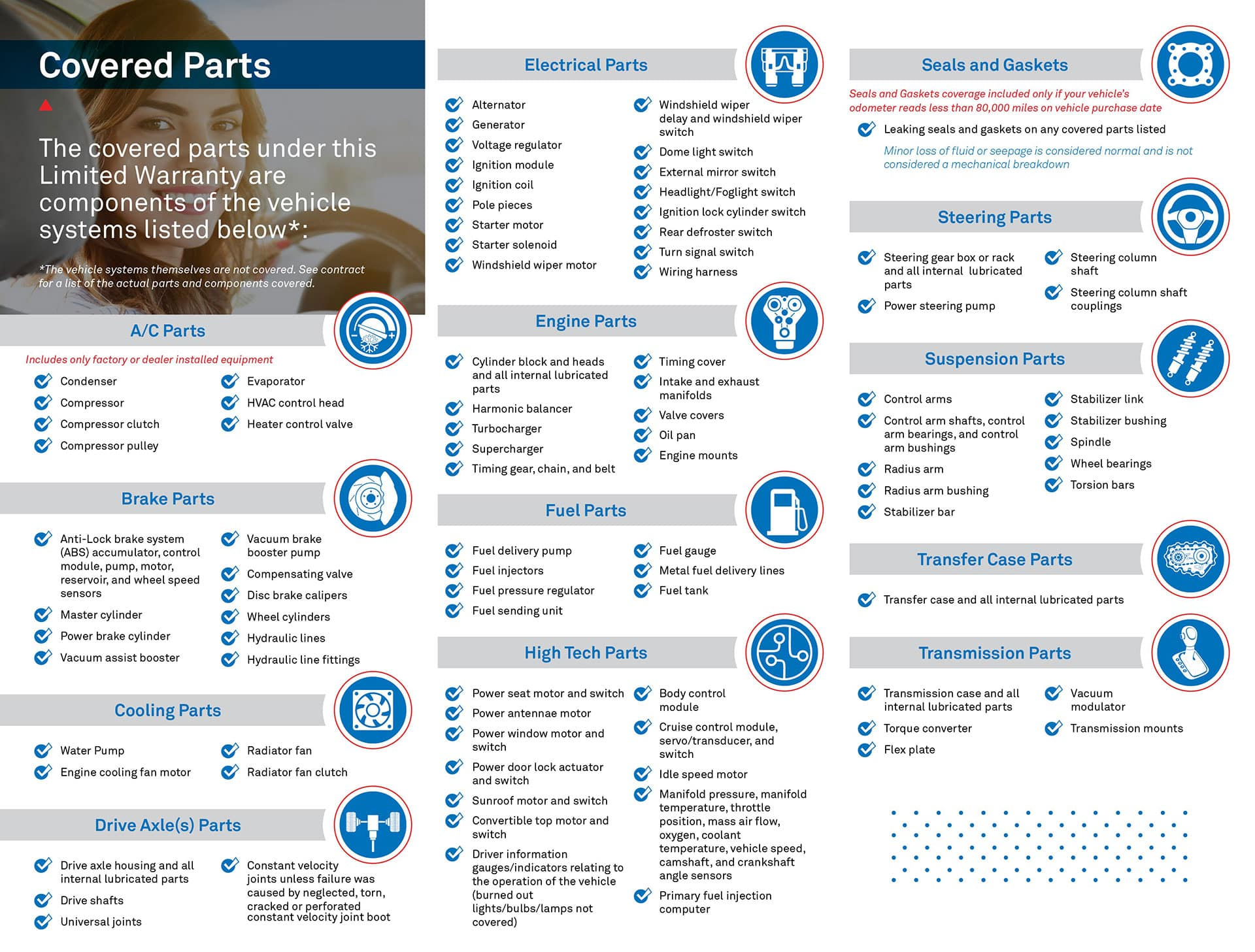 Lynch Covered Parts Brochure