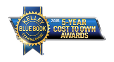 2015 5-Year Cost to Own Awards: Best Compact SUV/Crossover