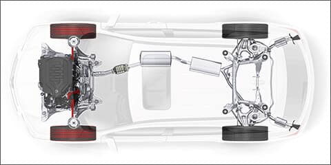 2019 Acura MDX Front-Wheel Drive